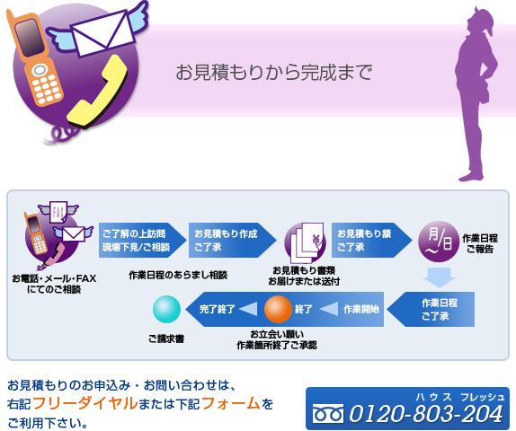 東京都(首都圏23区) ハウスクリーニング 各種工事 「お見積もりから完成まで」